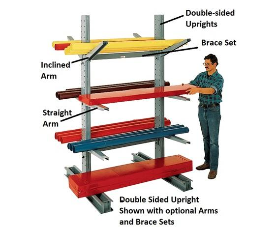 BRACES FOR  MEDIUM-DUTY CANTILEVER RACKS